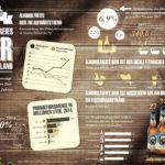 """Alkoholfreies Bier ist im Aufschwung / Copyright: Anheuser-Busch InBev Deutschland /  Weiterer Text über ots und www.presseportal.de/nr/69975 / Die Verwendung dieses Bildes ist für redaktionelle Zwecke honorarfrei. Veröffentlichung bitte unter Quellenangabe: """"obs/Franziskaner"""""""